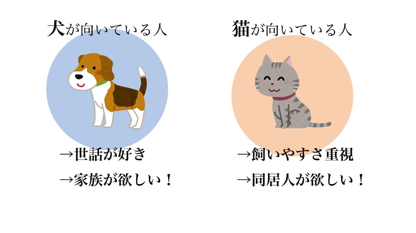 独り暮らし女性が飼うなら犬と猫、どっちが飼いや …